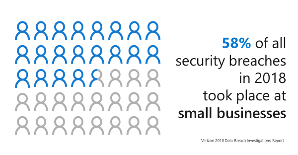 Small Business Security Breaches